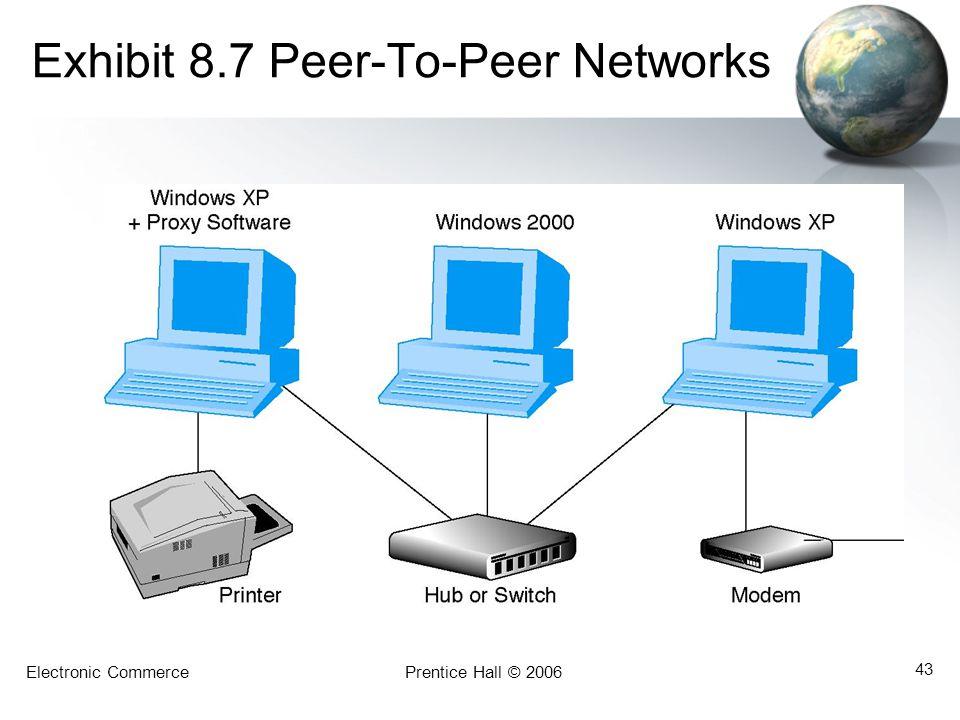 Electronic CommercePrentice Hall © 2006 43 Exhibit 8.7 Peer-To-Peer Networks