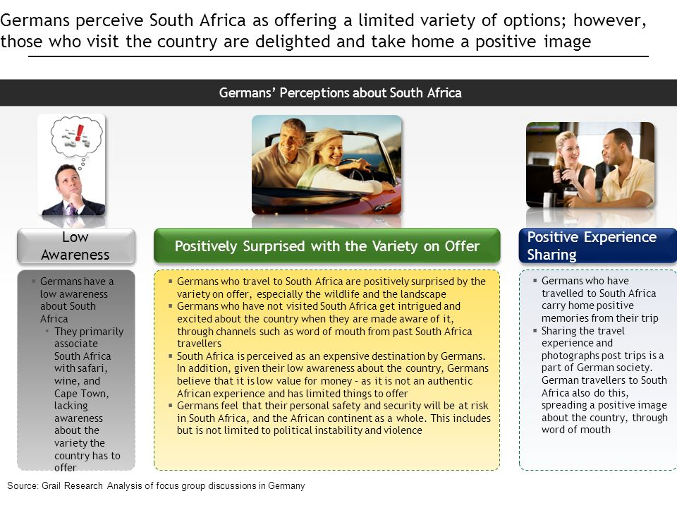 30 Copyright © 2010 South African Tourism Slide no.