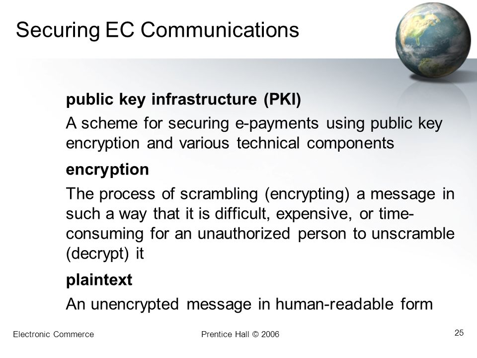 Electronic CommercePrentice Hall © 2006 25 Securing EC Communications public key infrastructure (PKI) A scheme for securing e-payments using public ke