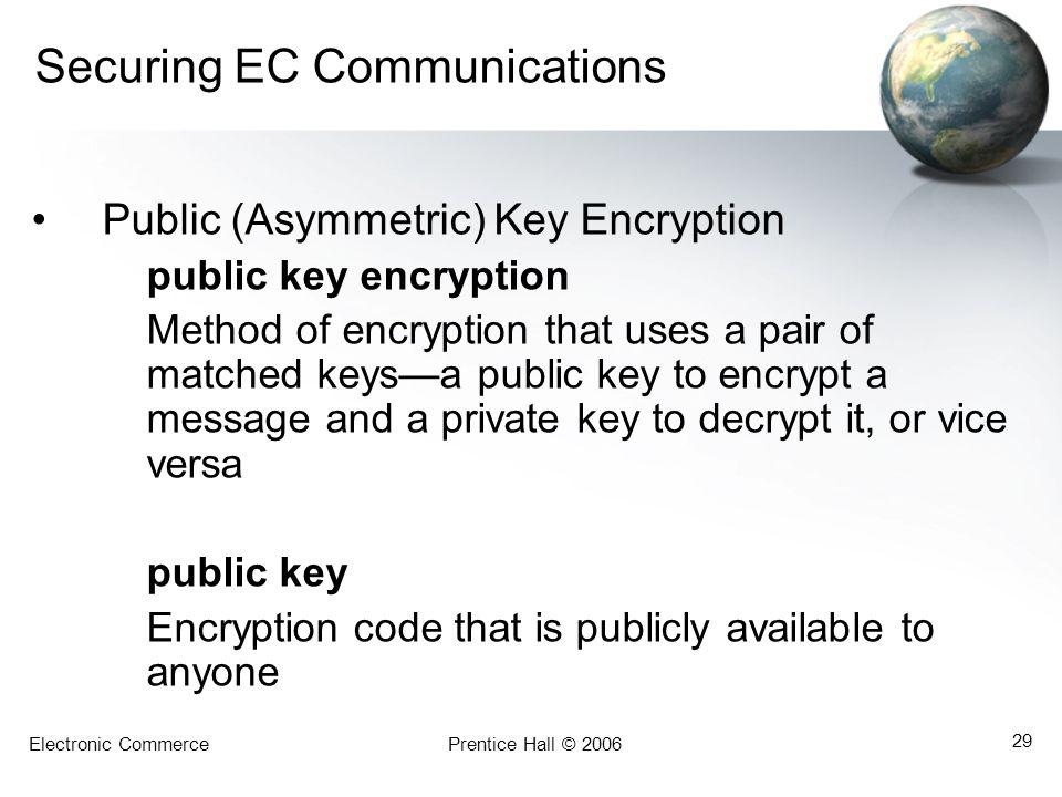Electronic CommercePrentice Hall © 2006 29 Securing EC Communications Public (Asymmetric) Key Encryption public key encryption Method of encryption th