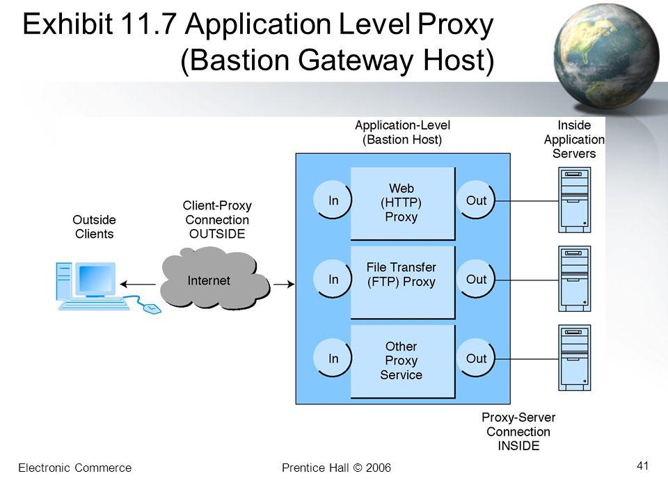 Electronic CommercePrentice Hall © 2006 41 Exhibit 11.7 Application Level Proxy (Bastion Gateway Host)
