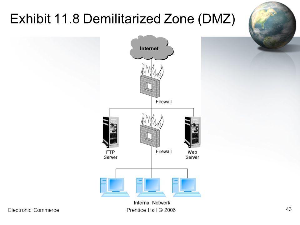 Electronic CommercePrentice Hall © 2006 43 Exhibit 11.8 Demilitarized Zone (DMZ)