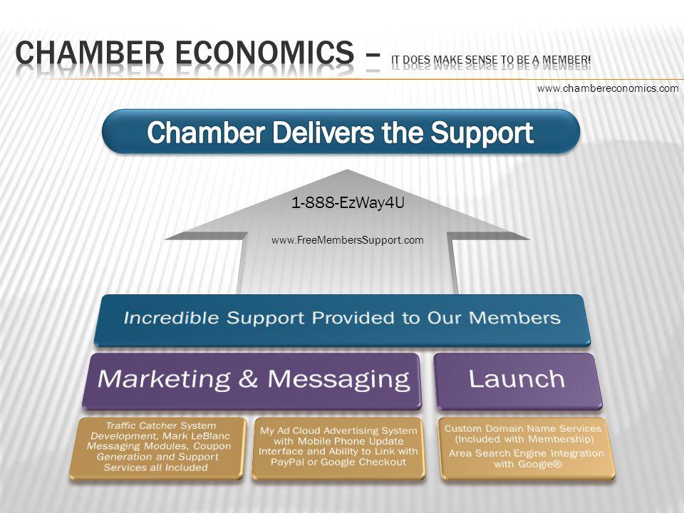 www.chambereconomics.com 1-888-EzWay4U www.FreeMembersSupport.com