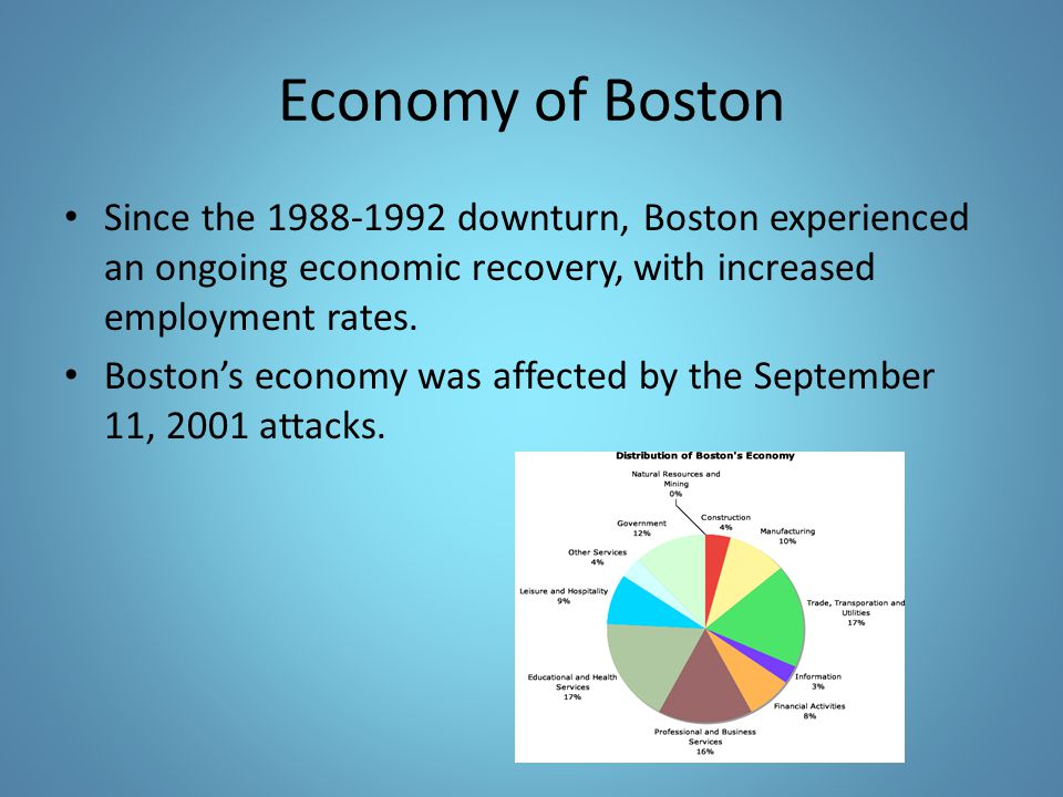 Economy of Boston Since the 1988-1992 downturn, Boston experienced an ongoing economic recovery, with increased employment rates.