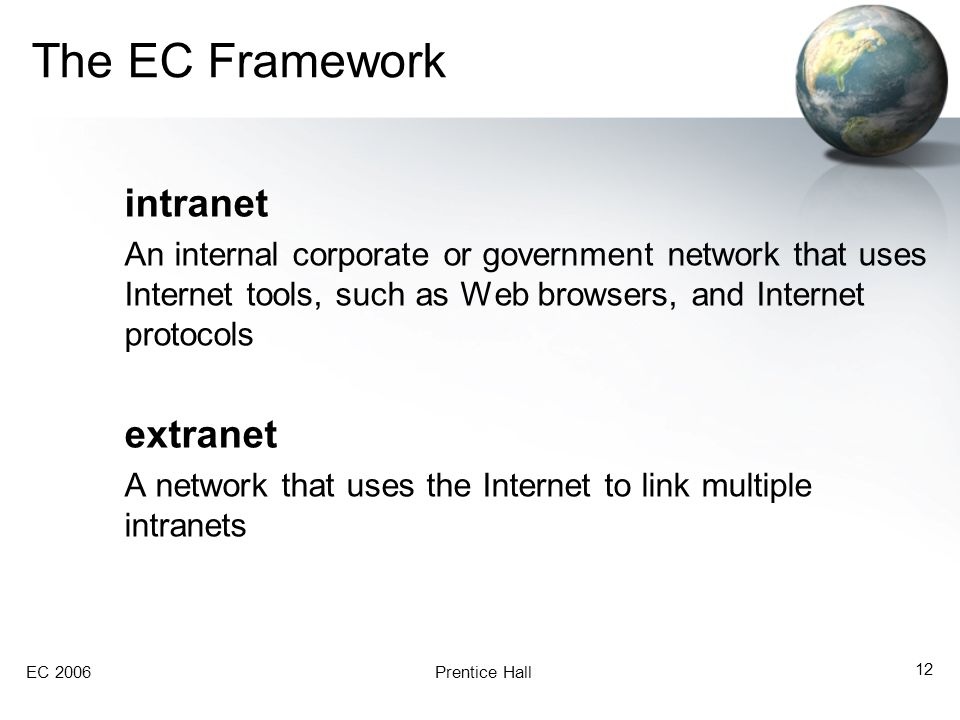 EC 2006Prentice Hall 12 The EC Framework intranet An internal corporate or government network that uses Internet tools, such as Web browsers, and Inte