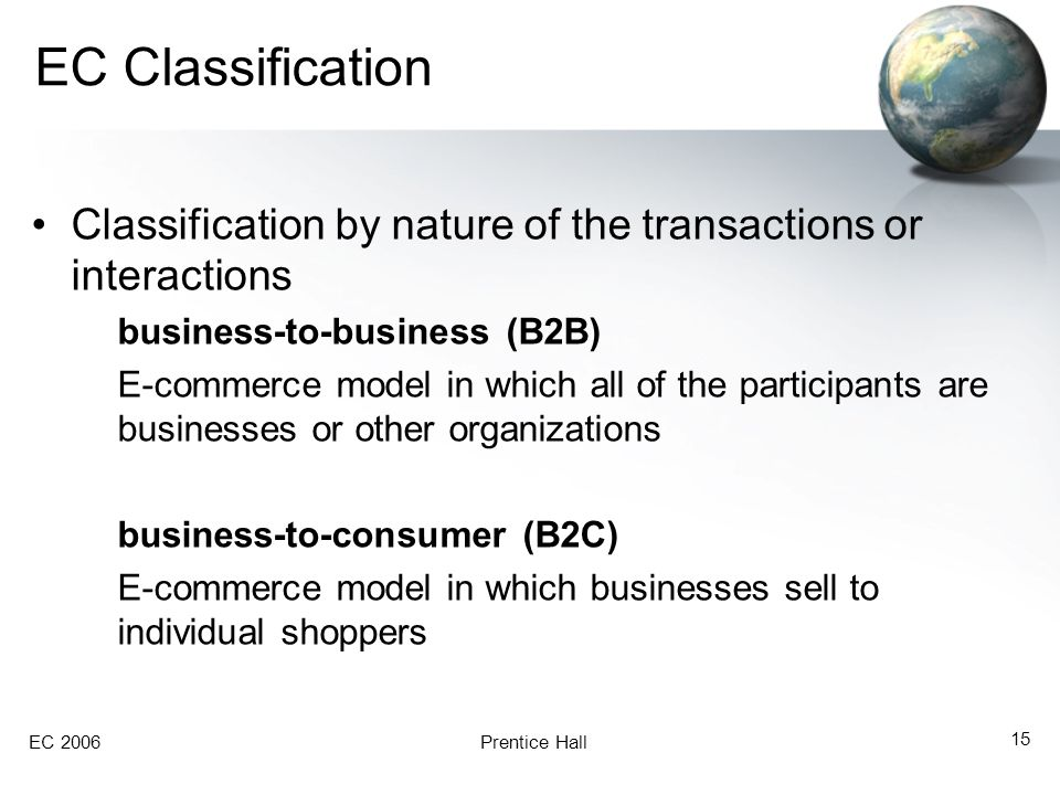 EC 2006Prentice Hall 15 EC Classification Classification by nature of the transactions or interactions business-to-business (B2B) E-commerce model in