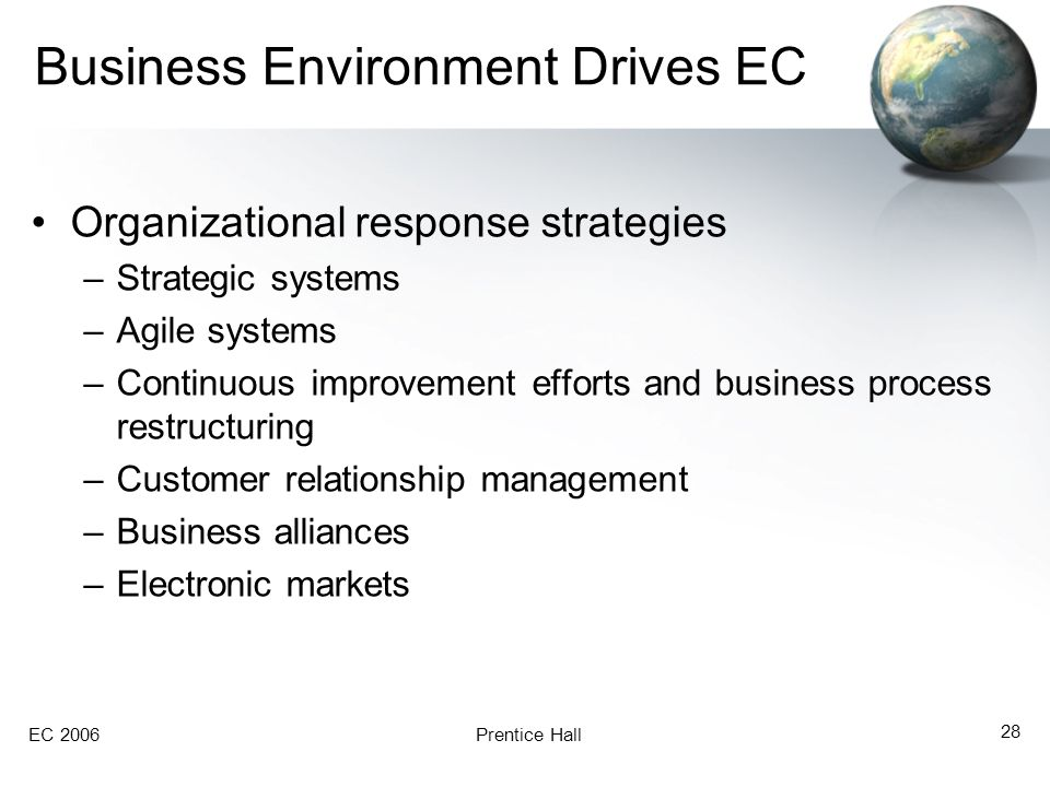 EC 2006Prentice Hall 28 Business Environment Drives EC Organizational response strategies –Strategic systems –Agile systems –Continuous improvement ef