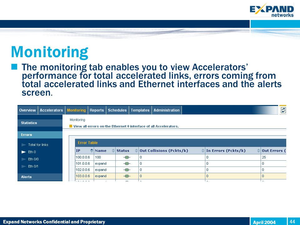 Expand Networks Confidential and Proprietary 44 April 2004 Monitoring The monitoring tab enables you to view Accelerators' performance for total accelerated links, errors coming from total accelerated links and Ethernet interfaces and the alerts screen.