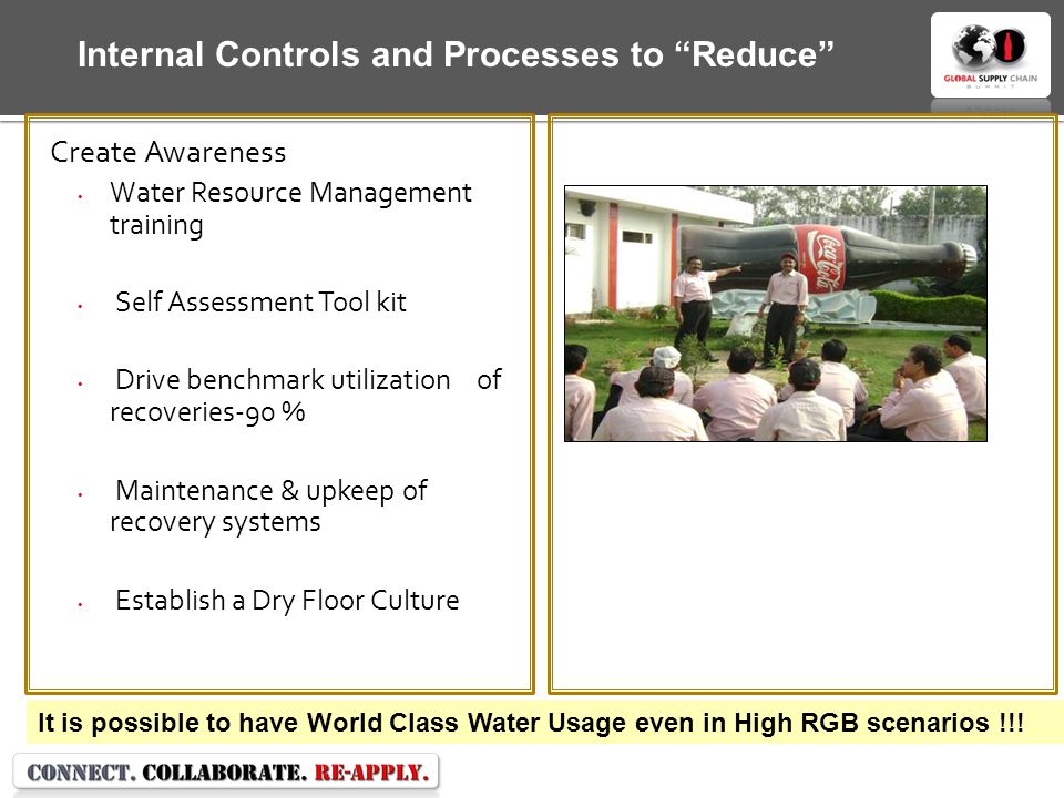 Create Awareness Water Resource Management training Self Assessment Tool kit Drive benchmark utilization of recoveries-90 % Maintenance & upkeep of recovery systems Establish a Dry Floor Culture It is possible to have World Class Water Usage even in High RGB scenarios !!.