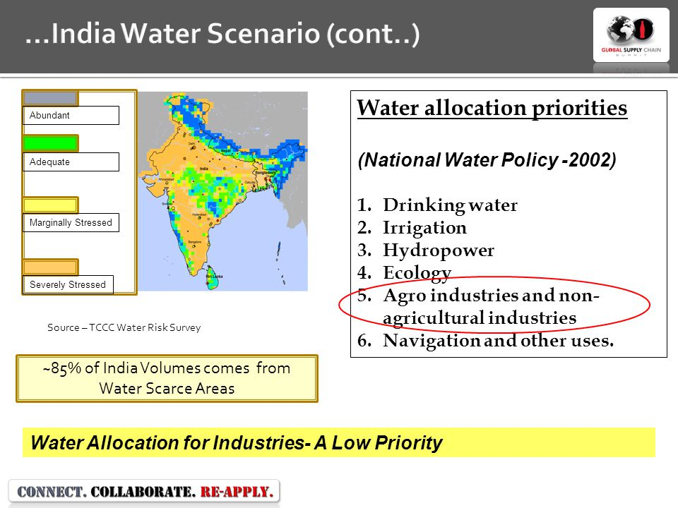 Source – TCCC Water Risk Survey ~85% of India Volumes comes from Water Scarce Areas a Abundant Adequate Marginally Stressed Severely Stressed Water allocation priorities (National Water Policy -2002) 1.Drinking water 2.Irrigation 3.Hydropower 4.Ecology 5.Agro industries and non- agricultural industries 6.Navigation and other uses.