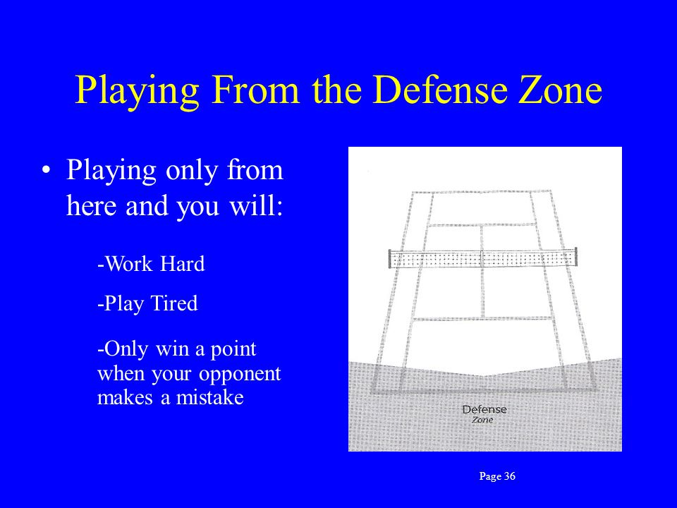 "The Attack Zone This too is a one shot zone Hit a winner and then move out Get prepared in another zone in case your ""winner"" is returned Page 35"