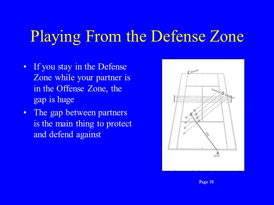 Playing From the Defense Zone Sometimes you have to play from here You have more time in the Defense Zone You can slow play down to regain control If