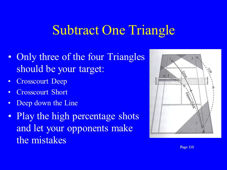 Triangles and Diamonds Visualize four triangles on the other side of the court: 1, 2, 3 & 4 The hypotenuse of each triangle forms one side of a large