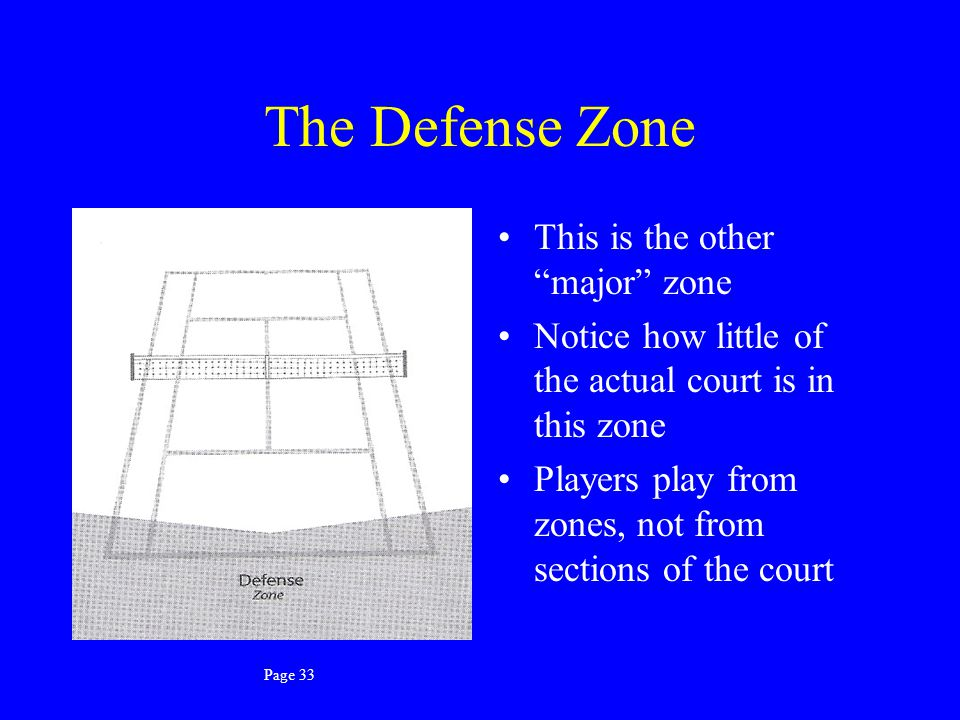 The Offense Zone This is where you and your partner want to be This is where you'll build up the points You can get any ball your opponents hit from h