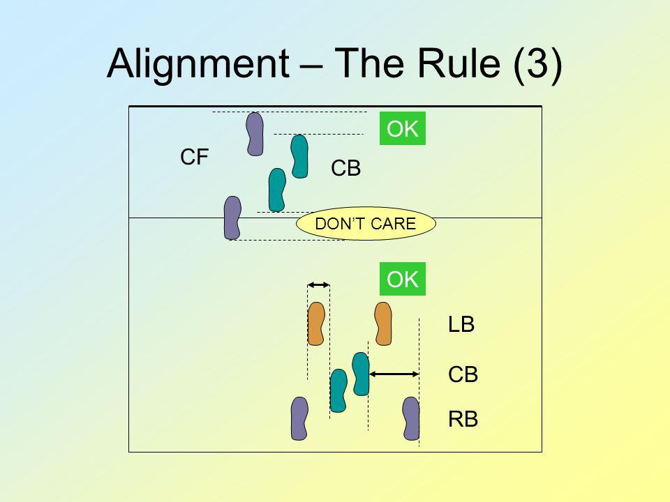 Alignment – The Rule (3) RB OK LB CB CF OK CB DON'T CARE