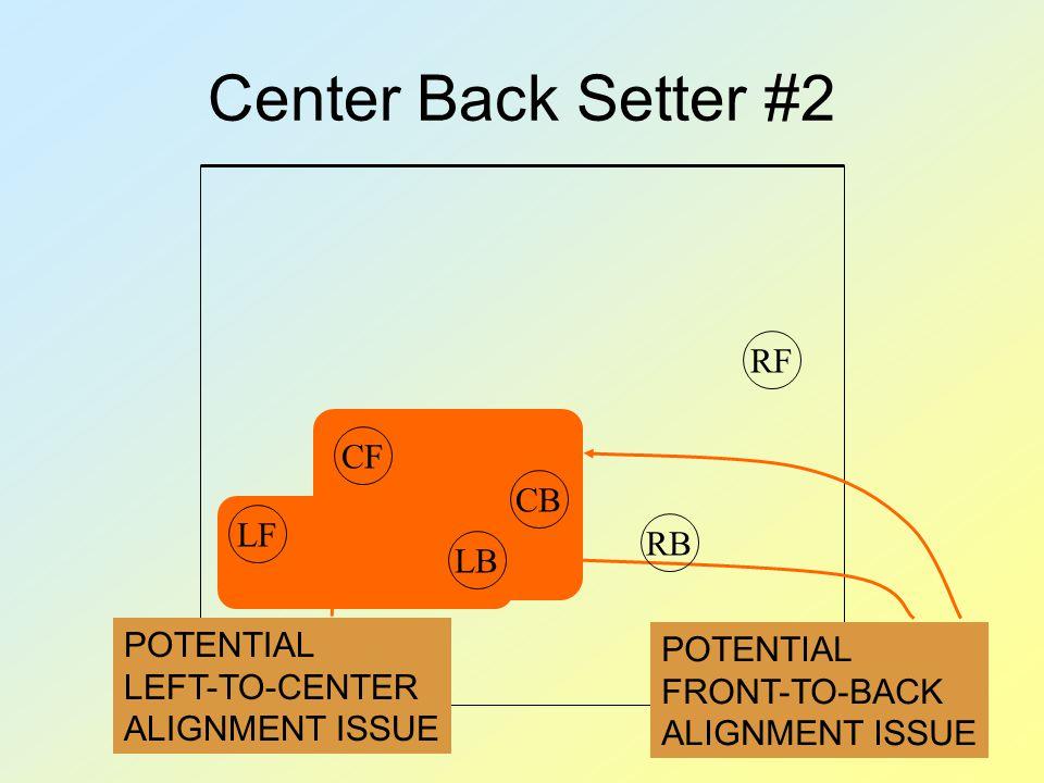 Center Back Setter #2 POTENTIAL FRONT-TO-BACK ALIGNMENT ISSUE POTENTIAL LEFT-TO-CENTER ALIGNMENT ISSUE RBRFCFLFCBLB