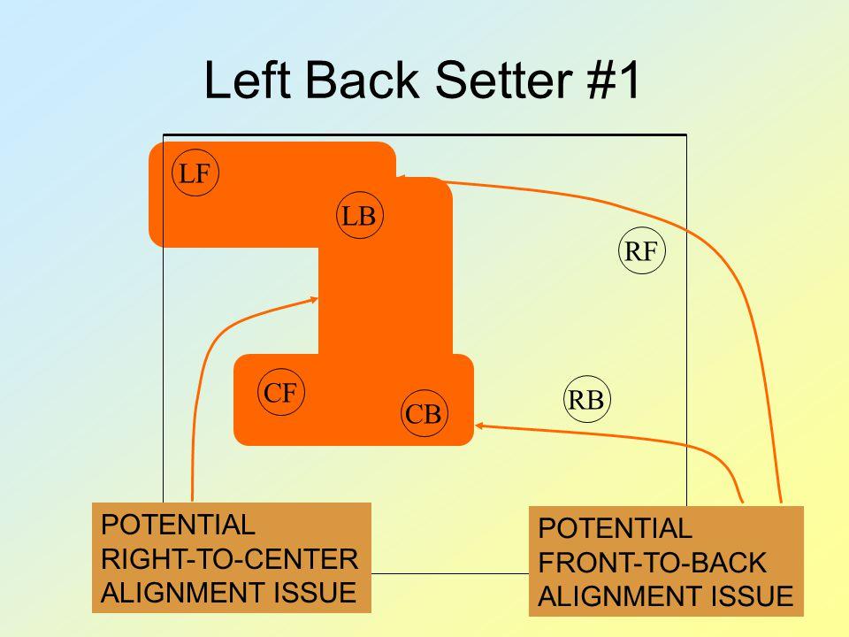 Left Back Setter #1 POTENTIAL FRONT-TO-BACK ALIGNMENT ISSUE POTENTIAL RIGHT-TO-CENTER ALIGNMENT ISSUE RBRFCFLFCBLB