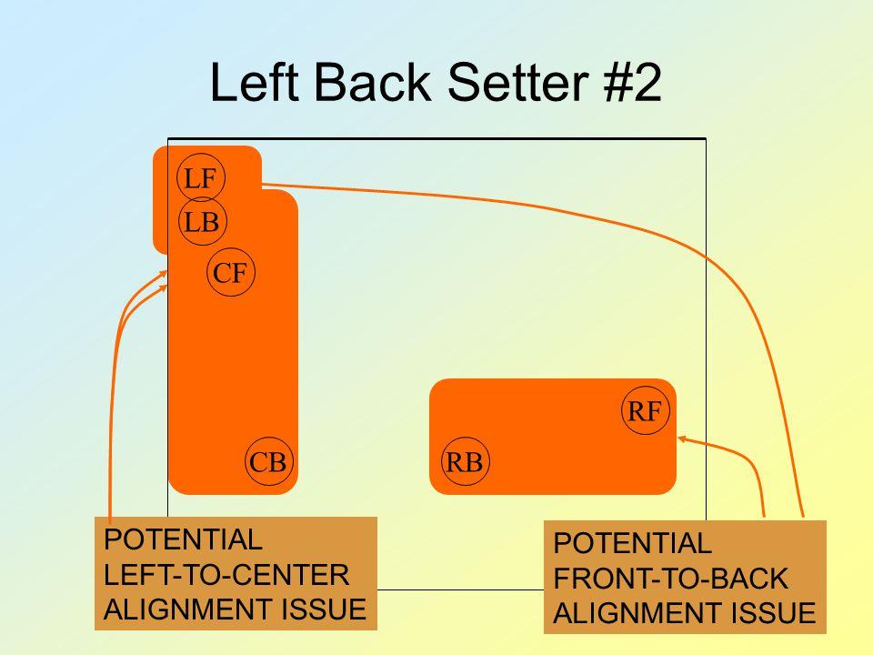 Left Back Setter #2 POTENTIAL FRONT-TO-BACK ALIGNMENT ISSUE POTENTIAL LEFT-TO-CENTER ALIGNMENT ISSUE RBRFCFLFCBLB