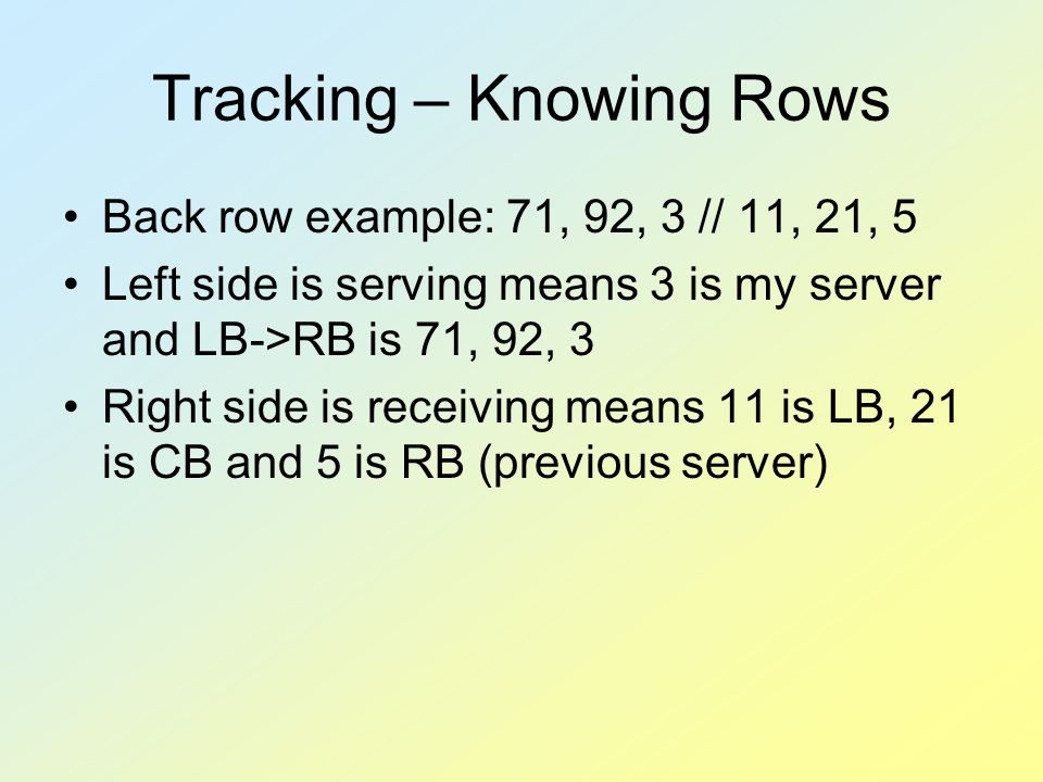 Tracking – Knowing Rows Back row example: 71, 92, 3 // 11, 21, 5 Left side is serving means 3 is my server and LB->RB is 71, 92, 3 Right side is receiving means 11 is LB, 21 is CB and 5 is RB (previous server)