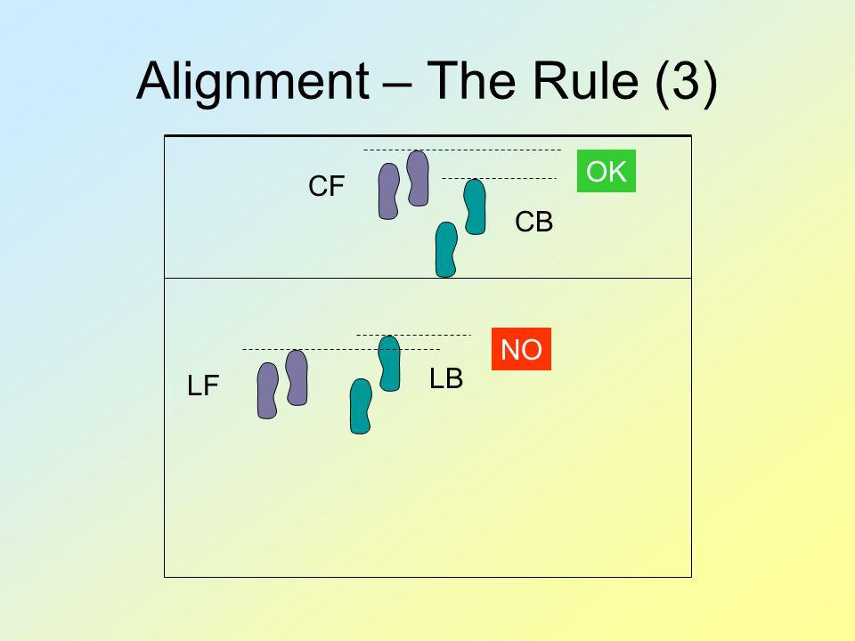 Alignment – The Rule (3) CF LB OK LF NO CB