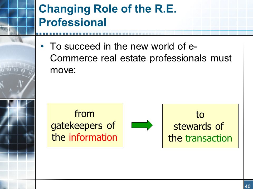 40 Changing Role of the R.E.