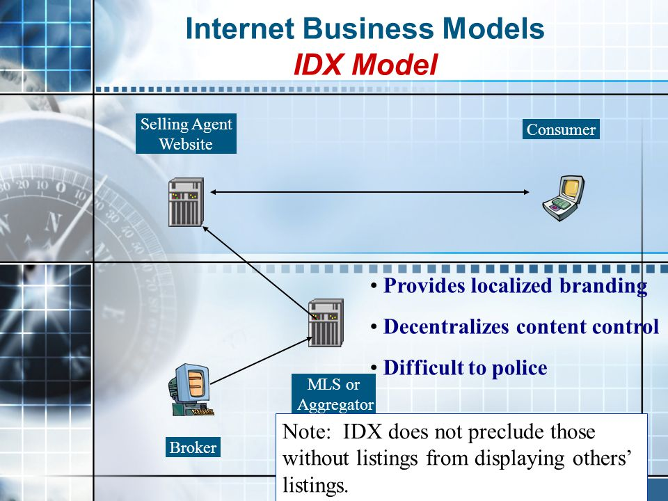 Internet Business Models IDX Model Consumer MLS or Aggregator Broker Selling Agent Website Provides localized branding Decentralizes content control Difficult to police Note: IDX does not preclude those without listings from displaying others' listings.