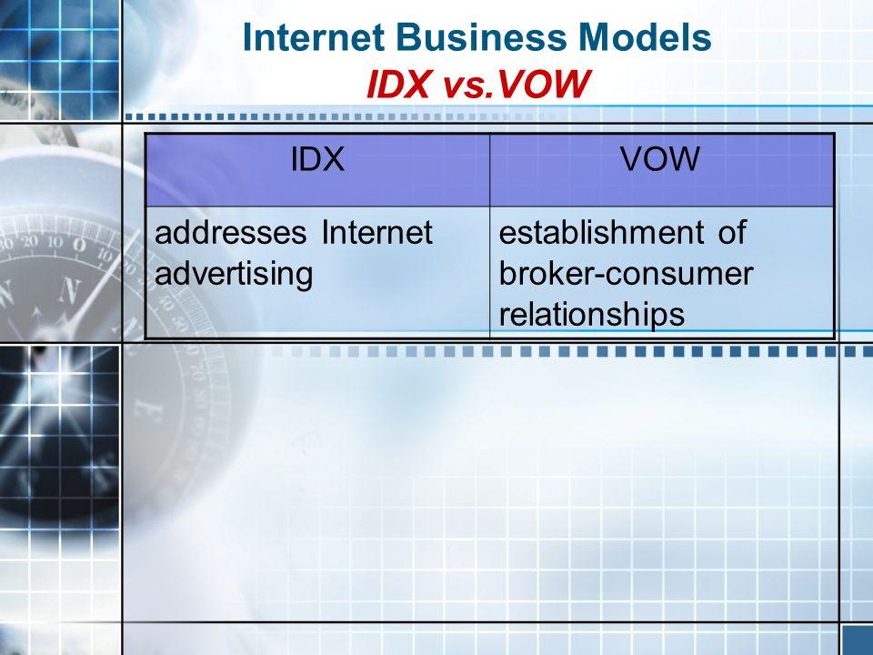Internet Business Models IDX vs.VOW IDXVOW addresses Internet advertising establishment of broker-consumer relationships