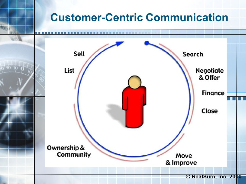 © RealSure, Inc. 2000 Customer-Centric Communication