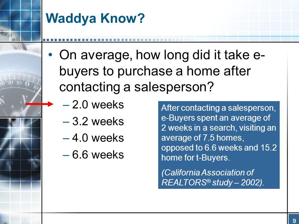 20 Why Buy Online .