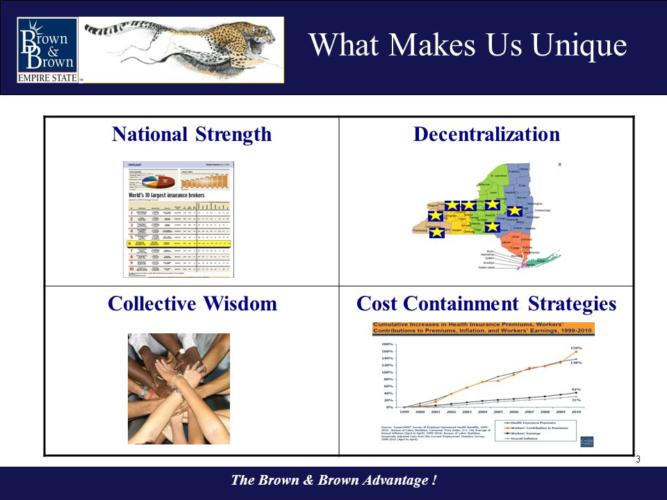 3 What Makes Us Unique National StrengthDecentralization Collective WisdomCost Containment Strategies The Brown & Brown Advantage !