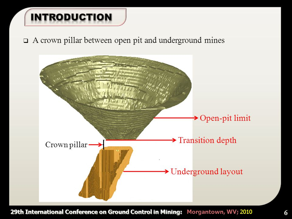 29th International Conference on Ground Control in Mining: 29th International Conference on Ground Control in Mining: Morgantown, WV; 2010  Determination of the optimal thickness of a crown pillar in a combined mining method using open-pit and block caving is an interesting and important decision faced by the mining engineer.