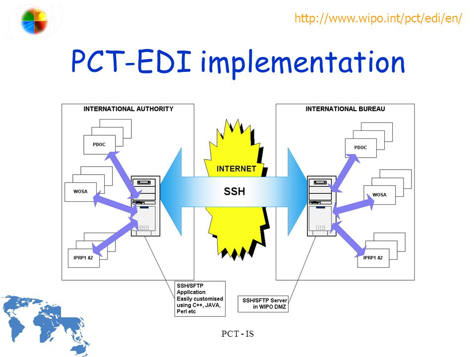 http://www.wipo.int/pct/edi/en/ PCT - IS PCT-EDI implementation