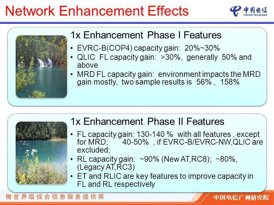 中国电信广州研究院 Network Enhancement Effects 1x Enhancement Phase I Features EVRC-B(COP4) capacity gain: 20%~30% QLIC FL capacity gain: >30%, generally 50% and above MRD FL capacity gain: environment impacts the MRD gain mostly, two sample results is 56%, 158% 1x Enhancement Phase II Features FL capacity gain: 130-140 % with all features, except for MRD; 40-50%, if EVRC-B/EVRC-NW,QLIC are excluded; RL capacity gain: ~90% (New AT,RC8); ~80%, (Legacy AT,RC3) ET and RLIC are key features to improve capacity in FL and RL respectively