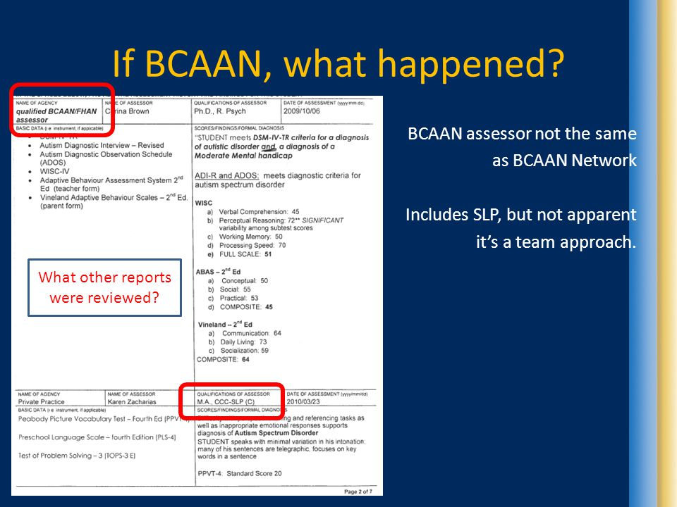If BCAAN, what happened.