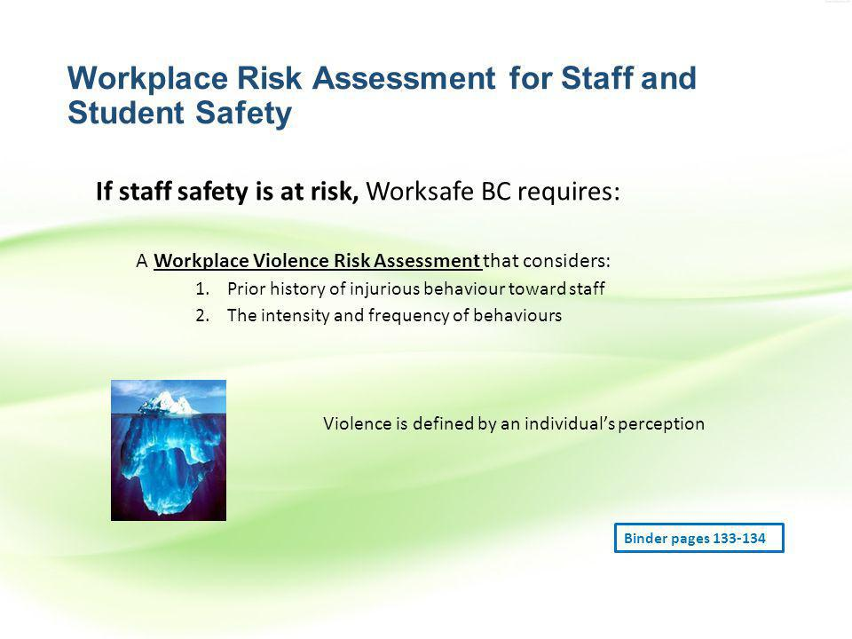 Workplace Risk Assessment for Staff and Student Safety If staff safety is at risk, Worksafe BC requires: A Workplace Violence Risk Assessment that considers: 1.Prior history of injurious behaviour toward staff 2.The intensity and frequency of behaviours Violence is defined by an individual's perception Binder pages 133-134