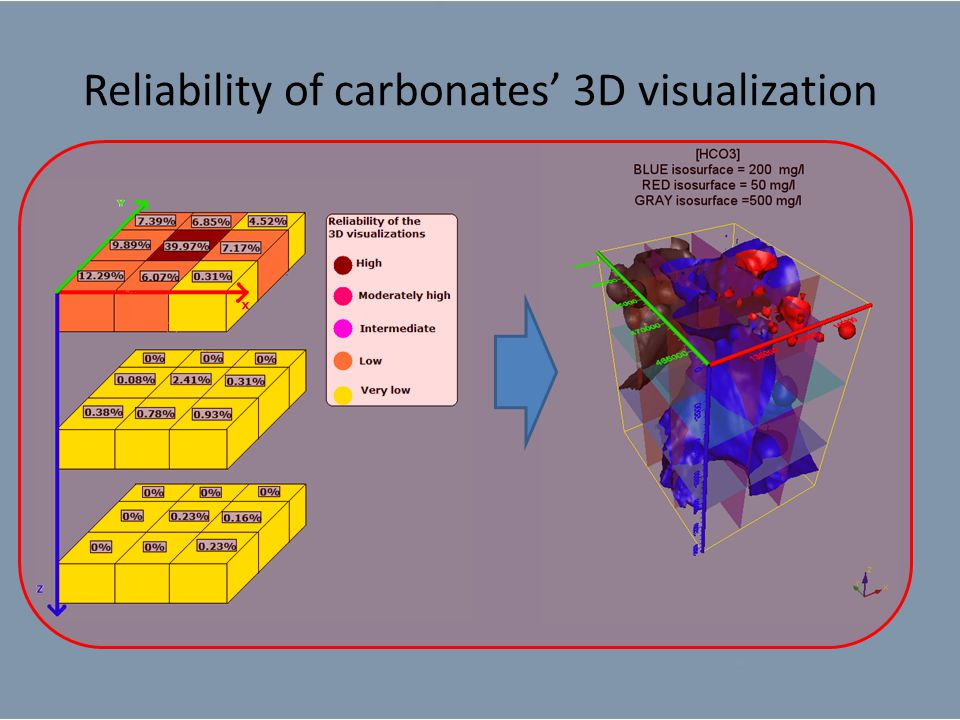 Reliability of carbonates' 3D visualization