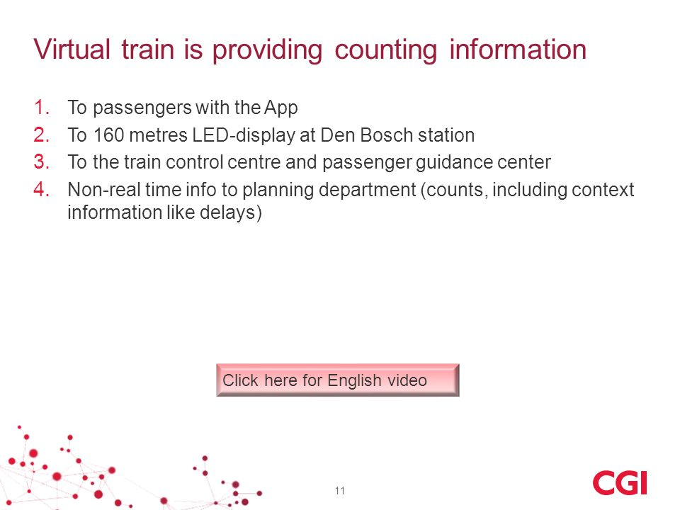 Virtual train is providing counting information 1.