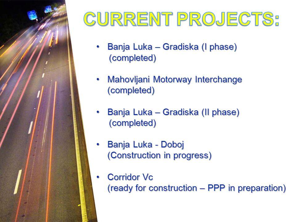 Banja Luka – Gradiska (I phase)Banja Luka – Gradiska (I phase) (completed) (completed) Mahovljani Motorway InterchangeMahovljani Motorway Interchange (completed) Banja Luka – Gradiska (II phase)Banja Luka – Gradiska (II phase) (completed) (completed) Banja Luka - DobojBanja Luka - Doboj (Construction in progress) Corridor VcCorridor Vc (ready for construction – PPP in preparation)