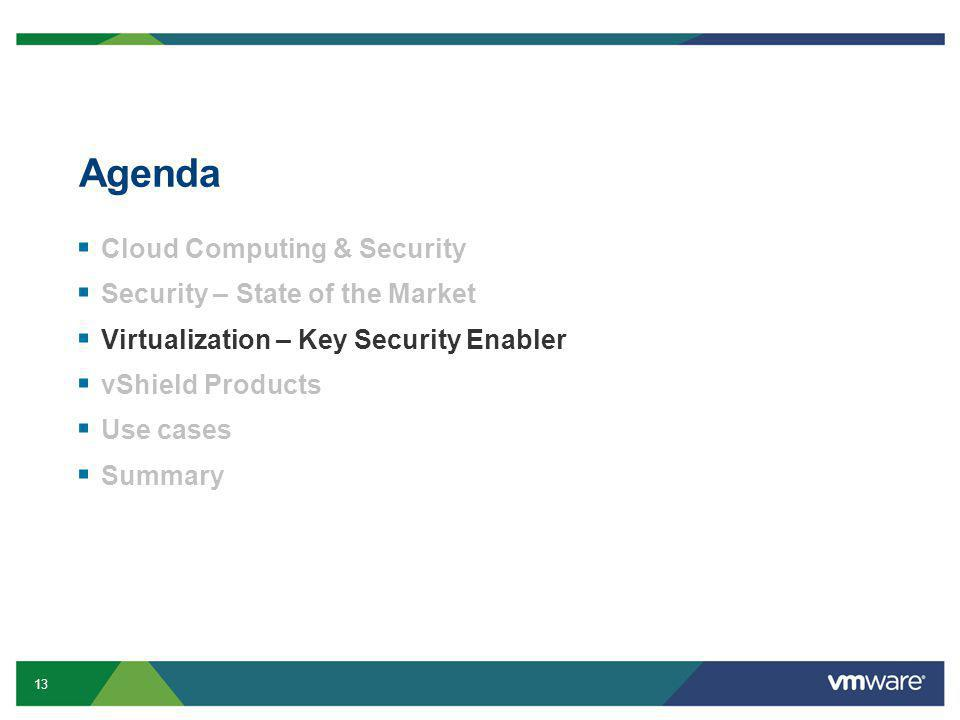 13 Confidential Agenda  Cloud Computing & Security  Security – State of the Market  Virtualization – Key Security Enabler  vShield Products  Use cases  Summary