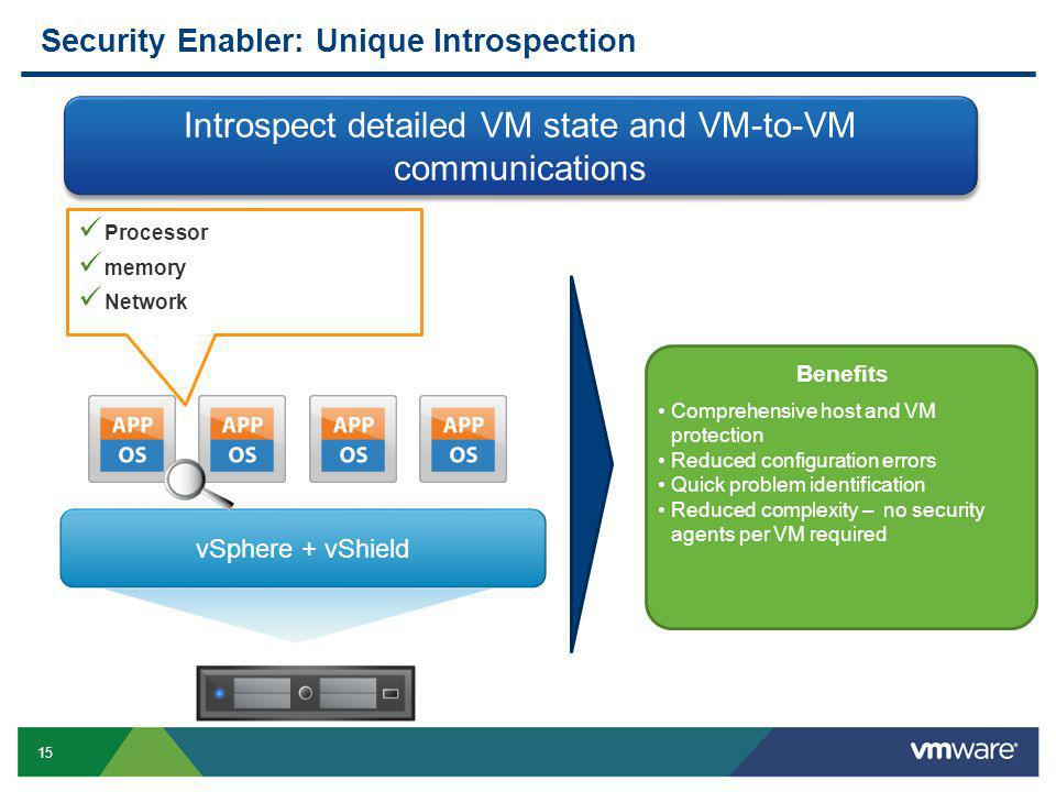 15 Confidential Security Enabler: Unique Introspection Introspect detailed VM state and VM-to-VM communications vSphere + vShield Processor memory Network Benefits Comprehensive host and VM protection Reduced configuration errors Quick problem identification Reduced complexity – no security agents per VM required