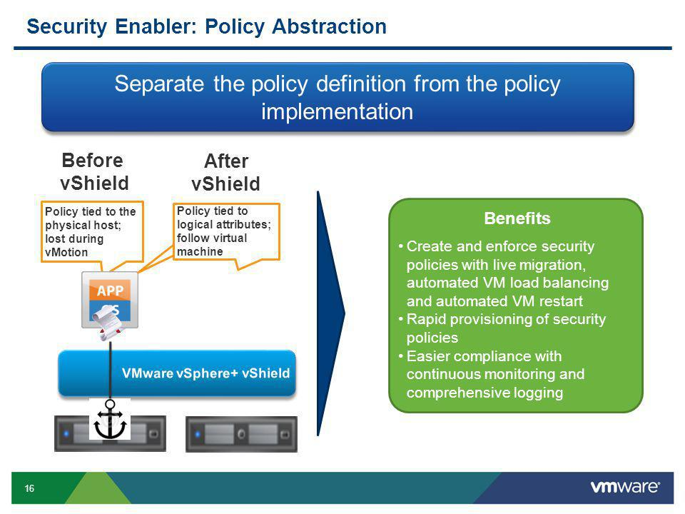 16 Confidential Security Enabler: Policy Abstraction Before vShield Policy tied to the physical host; lost during vMotion Policy tied to logical attributes After vShield Benefits Create and enforce security policies with live migration, automated VM load balancing and automated VM restart Rapid provisioning of security policies Easier compliance with continuous monitoring and comprehensive logging Separate the policy definition from the policy implementation Policy tied to logical attributes; follow virtual machine