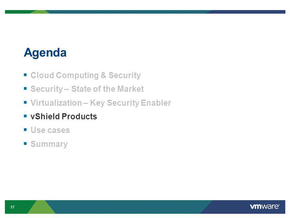 17 Confidential Agenda  Cloud Computing & Security  Security – State of the Market  Virtualization – Key Security Enabler  vShield Products  Use cases  Summary