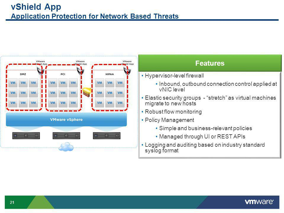 21 Confidential vShield App Application Protection for Network Based Threats Features Hypervisor-level firewall Inbound, outbound connection control applied at vNIC level Elastic security groups - stretch as virtual machines migrate to new hosts Robust flow monitoring Policy Management Simple and business-relevant policies Managed through UI or REST APIs Logging and auditing based on industry standard syslog format