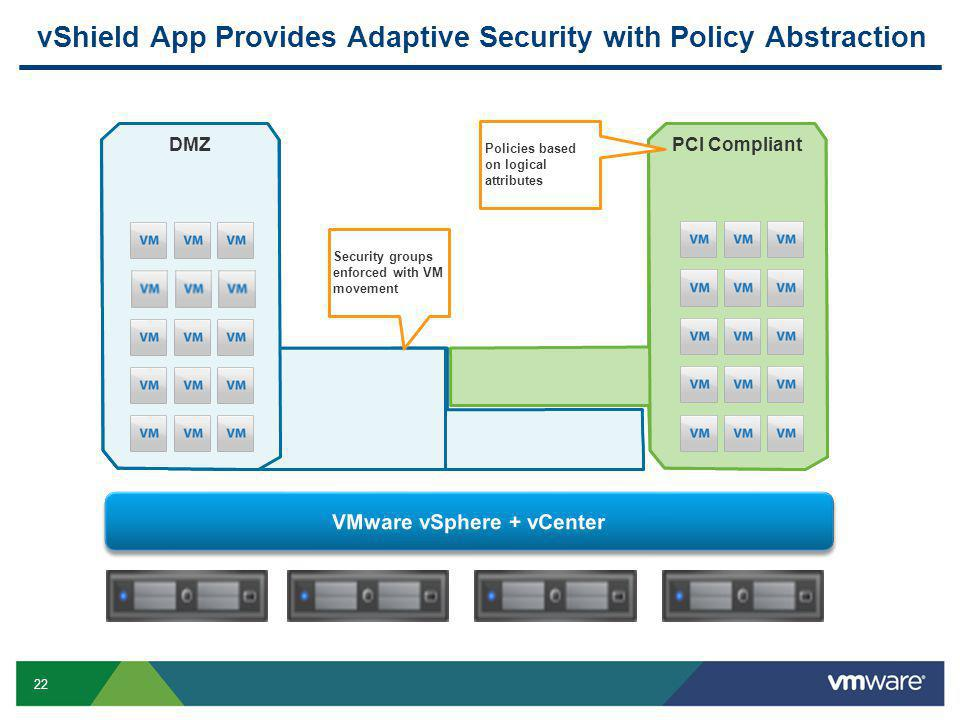 22 Confidential PCI Compliant DMZ PCI Compliant vShield App Provides Adaptive Security with Policy Abstraction Security groups enforced with VM movement Policies based on logical attributes