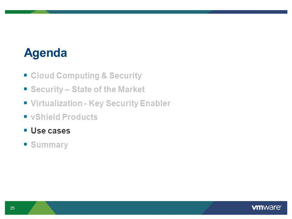 25 Confidential Agenda  Cloud Computing & Security  Security – State of the Market  Virtualization - Key Security Enabler  vShield Products  Use cases  Summary