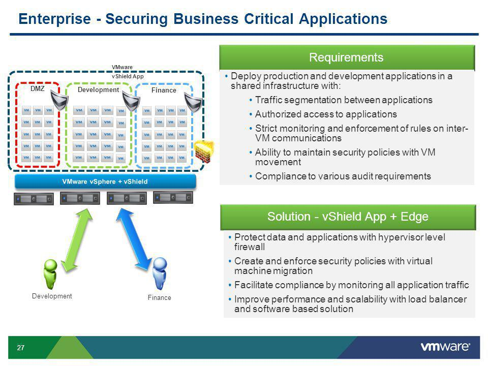 27 Confidential Enterprise - Securing Business Critical Applications DMZ Finance Development Solution - vShield App + Edge Protect data and applications with hypervisor level firewall Create and enforce security policies with virtual machine migration Facilitate compliance by monitoring all application traffic Improve performance and scalability with load balancer and software based solution Requirements Deploy production and development applications in a shared infrastructure with: Traffic segmentation between applications Authorized access to applications Strict monitoring and enforcement of rules on inter- VM communications Ability to maintain security policies with VM movement Compliance to various audit requirements VMware vShield App