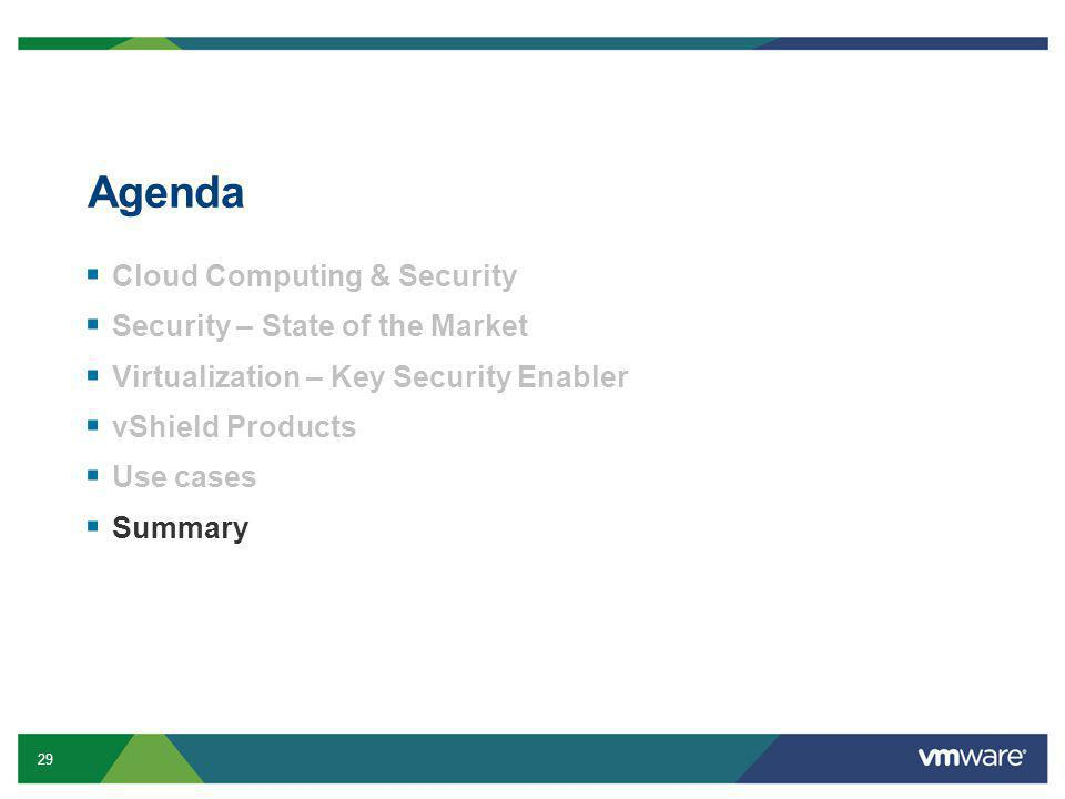 29 Confidential Agenda  Cloud Computing & Security  Security – State of the Market  Virtualization – Key Security Enabler  vShield Products  Use cases  Summary
