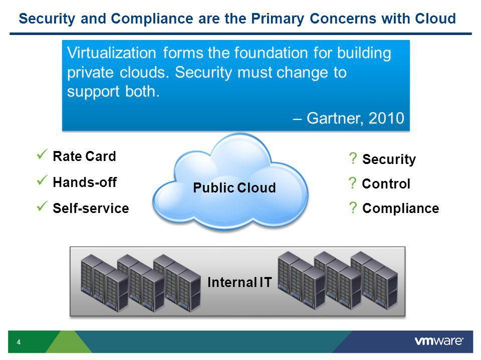 25 Confidential Agenda  Cloud Computing & Security  Security – State of the Market  Virtualization - Key Security Enabler  vShield Products  Use cases  Summary