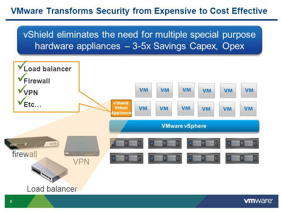 8 Confidential VMware Transforms Security from Expensive to Cost Effective Load balancer firewall VPN Load balancer Firewall VPN Etc… vShield Virtual Appliance vShield eliminates the need for multiple special purpose hardware appliances – 3-5x Savings Capex, Opex