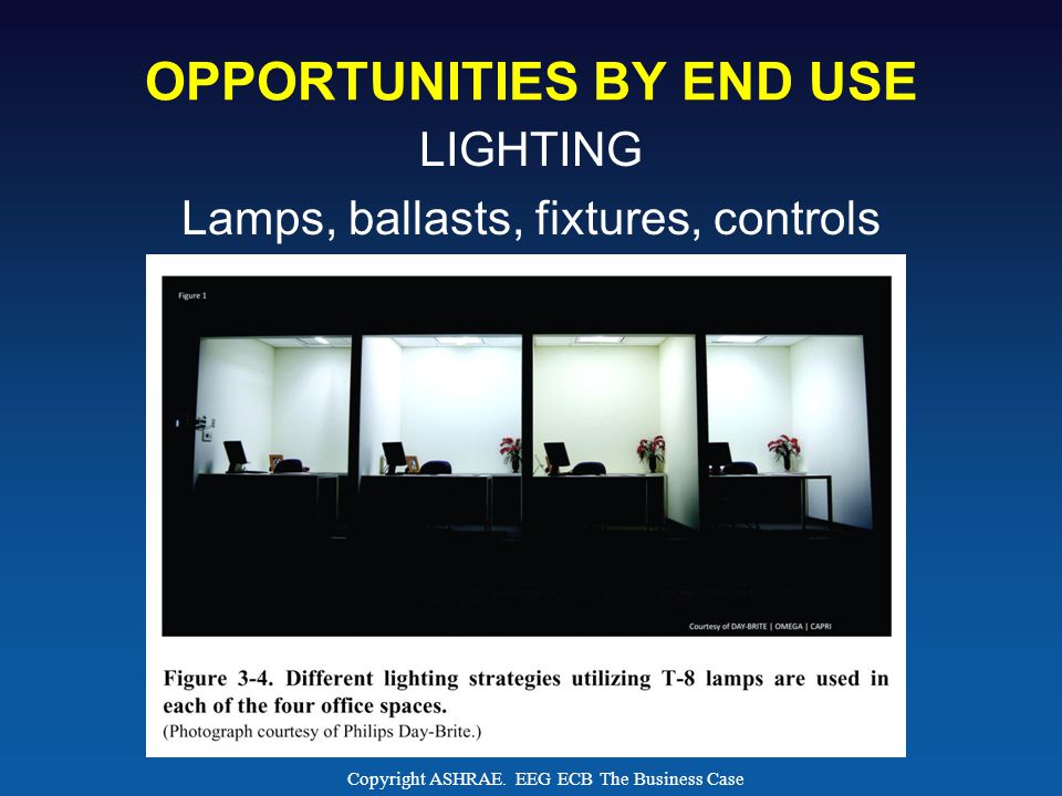 OPPORTUNITIES BY END USE LIGHTING Lamps, ballasts, fixtures, controls Copyright ASHRAE.